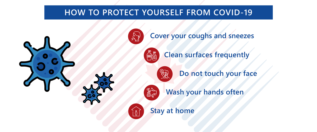 how to protect yourself during pandemic